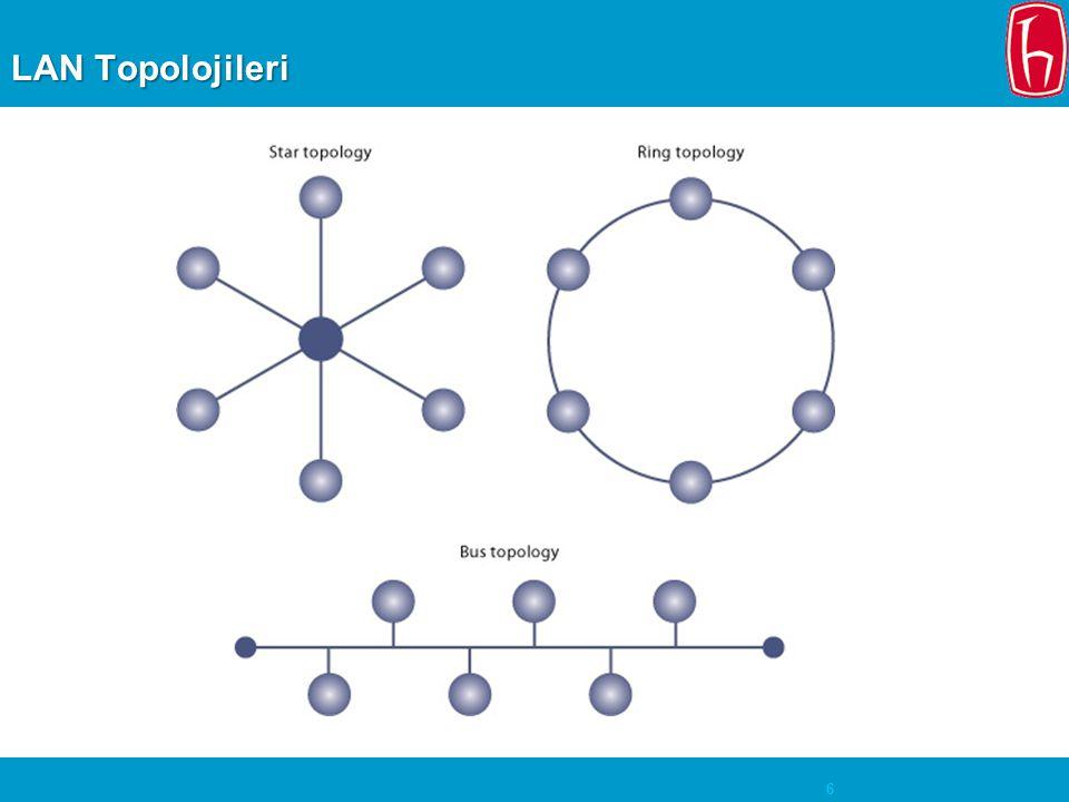 6 LAN Topolojileri
