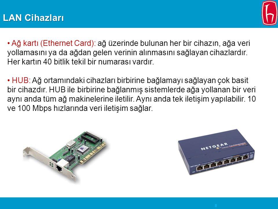 8 LAN Cihazları • Ağ kartı (Ethernet Card): ağ üzerinde bulunan her bir cihazın, ağa veri yollamasını ya da ağdan gelen verinin alınmasını sağlayan ci