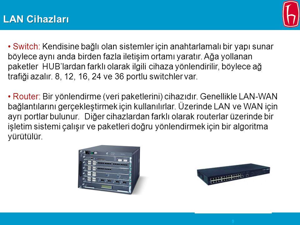 9 LAN Cihazları • Switch: Kendisine bağlı olan sistemler için anahtarlamalı bir yapı sunar böylece aynı anda birden fazla iletişim ortamı yaratır. Ağa