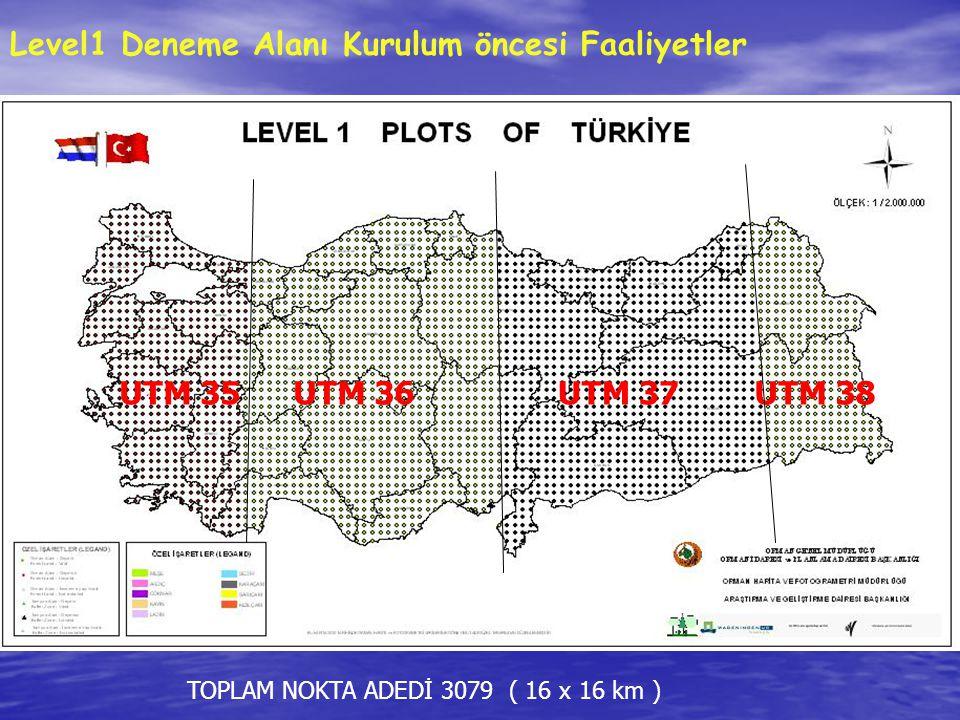 UTM 35UTM 36UTM 37UTM 38 TOPLAM NOKTA ADEDİ 3079 ( 16 x 16 km ) Level1 Deneme Alanı Kurulum öncesi Faaliyetler