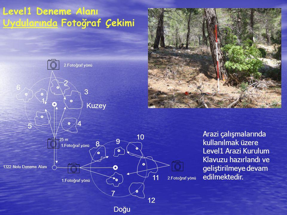 25 m Kuzey Doğu 1.Fotoğraf yönü 2.Fotoğraf yönü 1 2 3 4 6 5 8 7 10 11 12 9 1322 Nolu Deneme Alanı Arazi çalışmalarında kullanılmak üzere Level1 Arazi