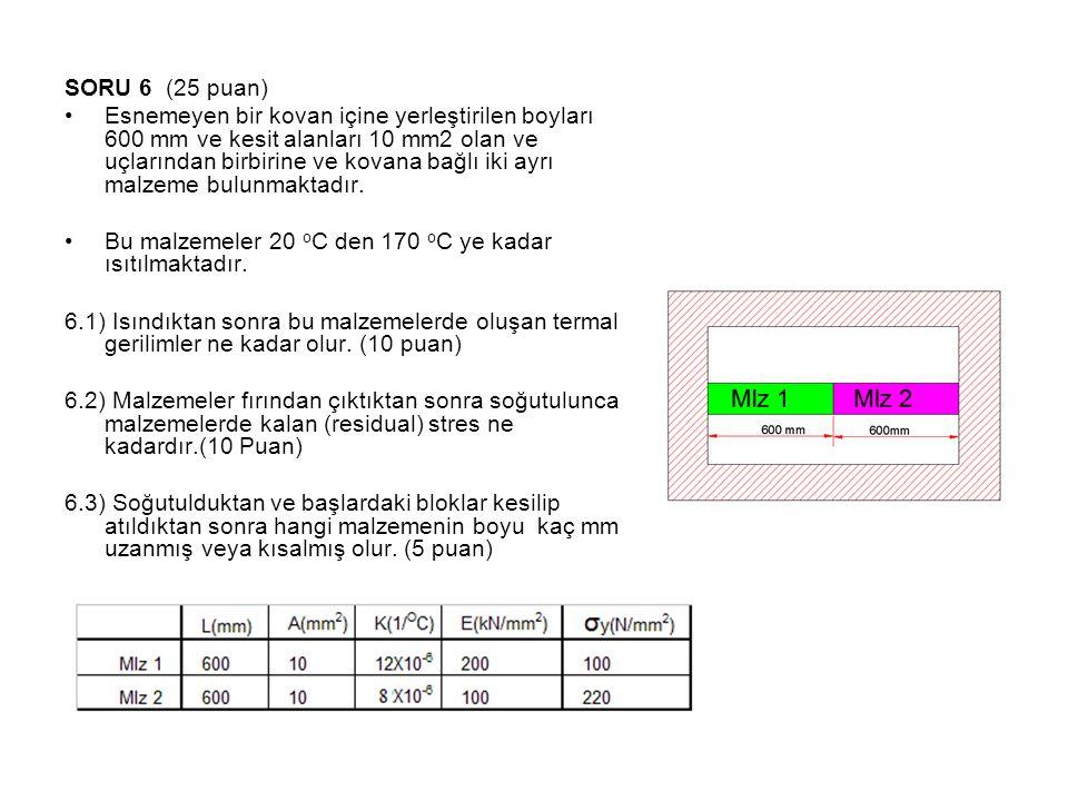 SORU 6 (25 puan) •Esnemeyen bir kovan içine yerleştirilen boyları 600 mm ve kesit alanları 10 mm2 olan ve uçlarından birbirine ve kovana bağlı iki ayr
