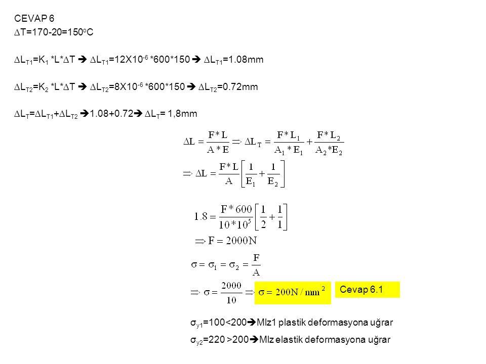 CEVAP 6 ∆T=170-20=150 o C ∆L T1 =K 1 *L*∆T  ∆L T1 =12X10 -6 *600*150  ∆L T1 =1.08mm ∆L T2 =K 2 *L*∆T  ∆L T2 =8X10 -6 *600*150  ∆L T2 =0.72mm ∆L T