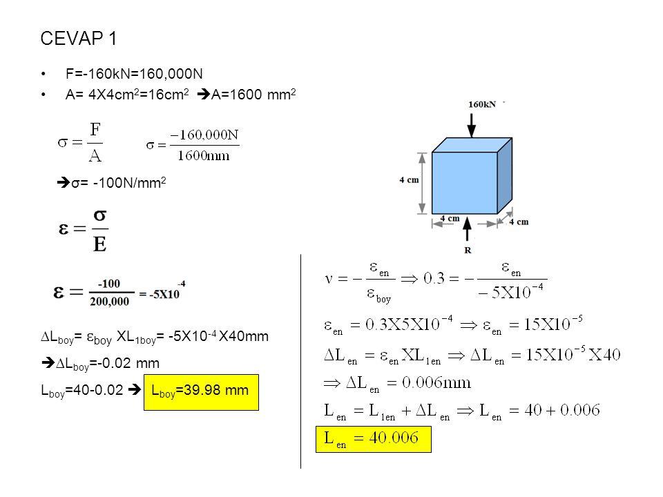 CEVAP 1 •F=-160kN=160,000N •A= 4X4cm 2 =16cm 2  A=1600 mm 2  σ= -100N/mm 2 ∆L boy = ɛ boy XL 1boy = -5X10 -4 X40mm  ∆L boy =-0.02 mm L boy =40-0.02