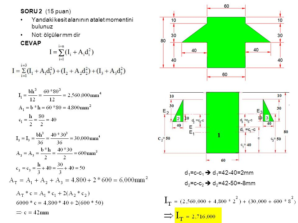 SORU 2 (15 puan) •Yandaki kesit alanının atalet momentini bulunuz •Not: ölçüler mm dir CEVAP d 1 =c-c 1  d 1 =42-40=2mm d 2 =c-c 2  d 2 =42-50=-8mm