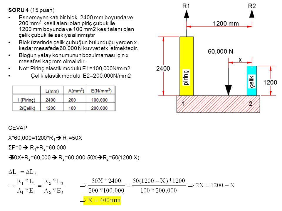 SORU 4 (15 puan) •Esnemeyen katı bir blok 2400 mm boyunda ve 200 mm 2 kesit alanı olan piriç çubuk ile, 1200 mm boyunda ve 100 mm2 kesit alanı olan çe