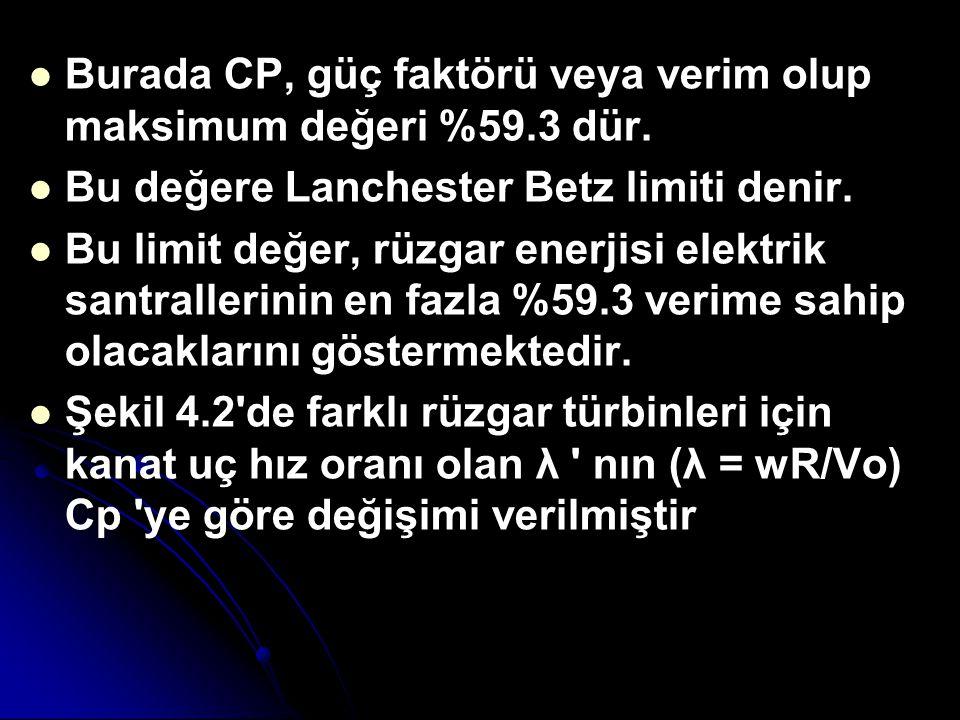   Burada CP, güç faktörü veya verim olup maksimum değeri %59.3 dür.