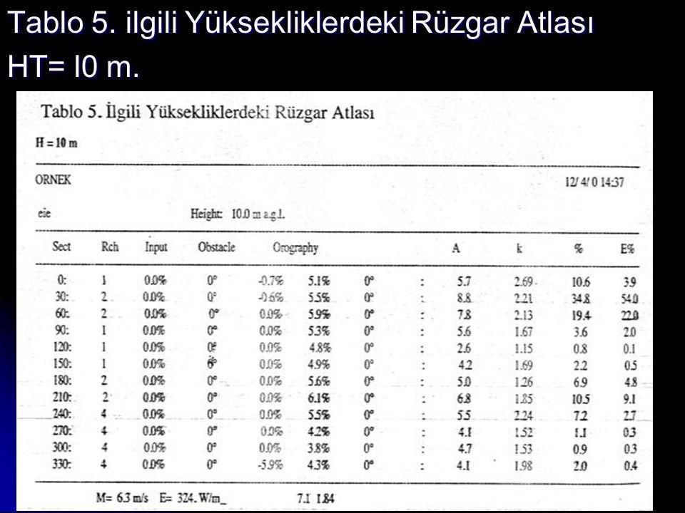 Tablo 5. ilgili Yüksekliklerdeki Rüzgar Atlası HT= l0 m.