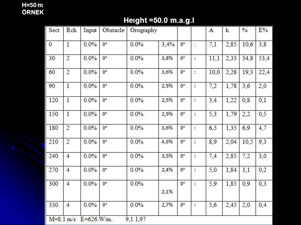 H=50 m ÖRNEK Heıght =50.0 m.a.g.l
