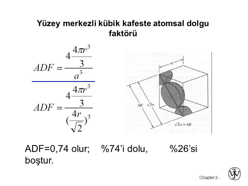 Yüzey merkezli kübik kafeste atomsal dolgu faktörü ADF=0,74 olur; %74'i dolu, %26'si boştur.
