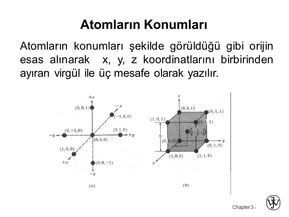 Atomların Konumları Atomların konumları şekilde görüldüğü gibi orijin esas alınarak x, y, z koordinatlarını birbirinden ayıran virgül ile üç mesafe olarak yazılır.