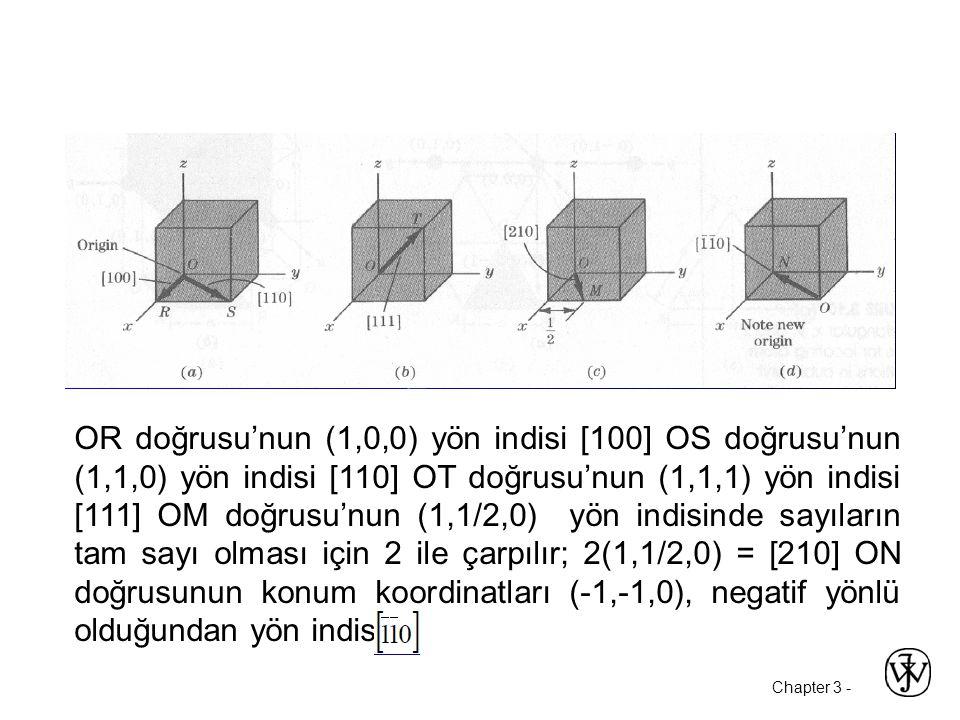 Chapter 3 - OR doğrusu'nun (1,0,0) yön indisi [100] OS doğrusu'nun (1,1,0) yön indisi [110] OT doğrusu'nun (1,1,1) yön indisi [111] OM doğrusu'nun (1,1/2,0) yön indisinde sayıların tam sayı olması için 2 ile çarpılır; 2(1,1/2,0) = [210] ON doğrusunun konum koordinatları (-1,-1,0), negatif yönlü olduğundan yön indisi