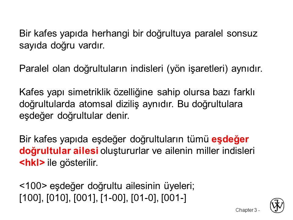 Chapter 3 - Bir kafes yapıda herhangi bir doğrultuya paralel sonsuz sayıda doğru vardır.