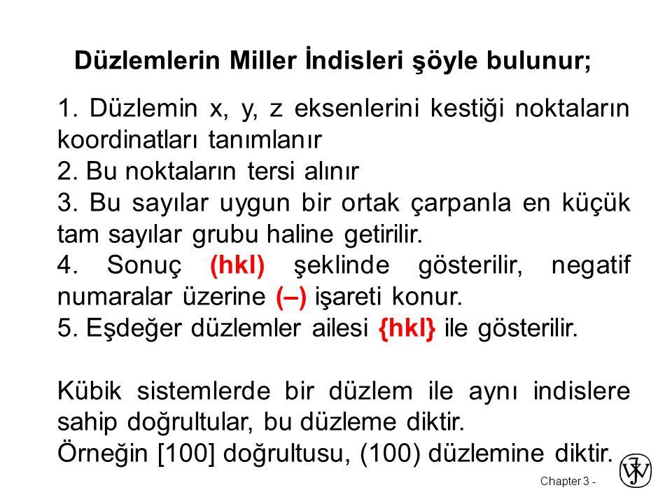 Chapter 3 - Düzlemlerin Miller İndisleri şöyle bulunur; 1.