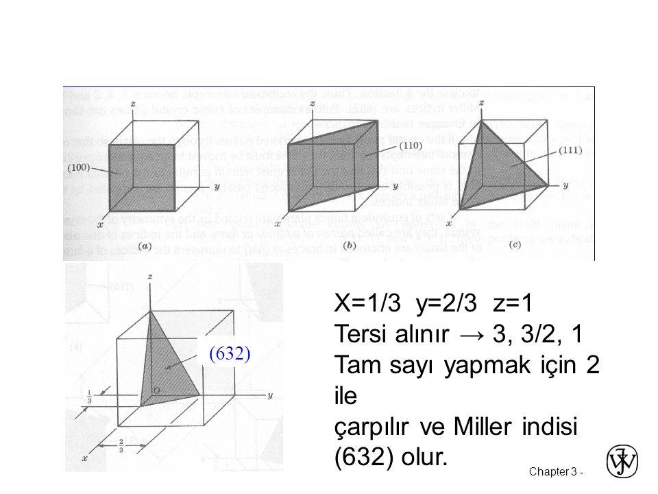 Chapter 3 - X=1/3 y=2/3 z=1 Tersi alınır → 3, 3/2, 1 Tam sayı yapmak için 2 ile çarpılır ve Miller indisi (632) olur.