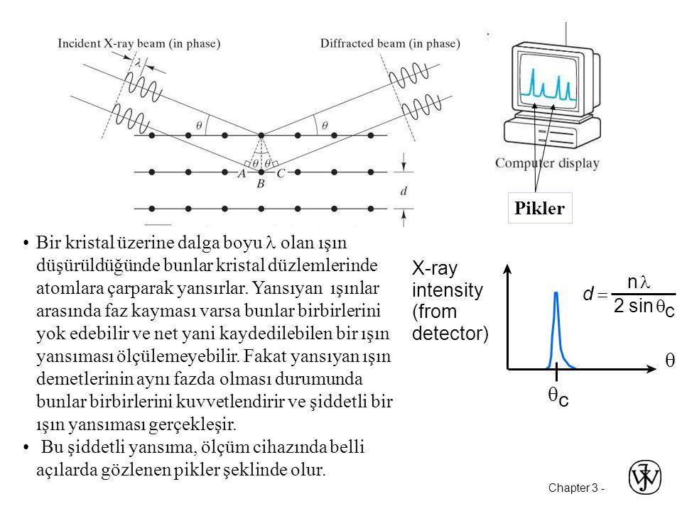 Chapter 3 - •Bir kristal üzerine dalga boyu  olan ışın düşürüldüğünde bunlar kristal düzlemlerinde atomlara çarparak yansırlar.