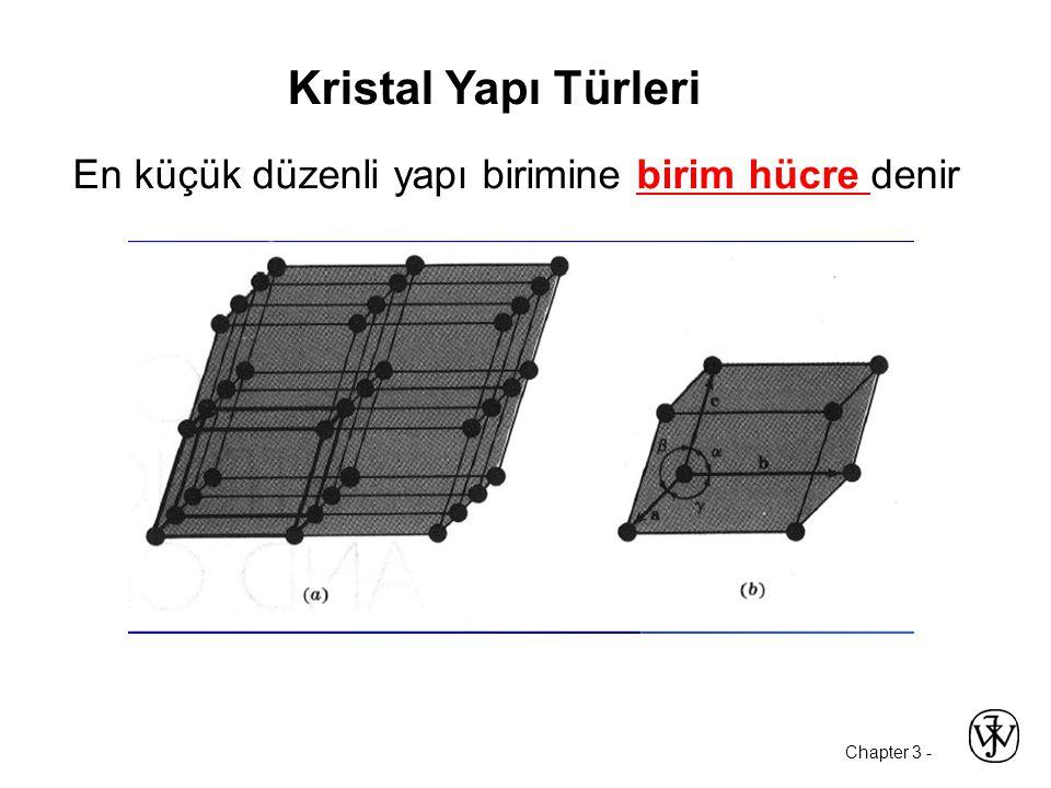 Chapter 3 - Kristal Yapı Türleri En küçük düzenli yapı birimine birim hücre denir