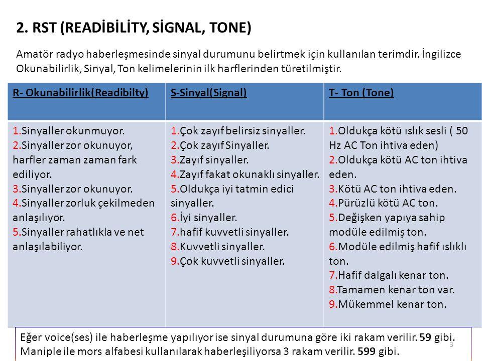 R- Okunabilirlik(Readibilty)S-Sinyal(Signal)T- Ton (Tone) 1.Sinyaller okunmuyor. 2.Sinyaller zor okunuyor, harfler zaman zaman fark ediliyor. 3.Sinyal