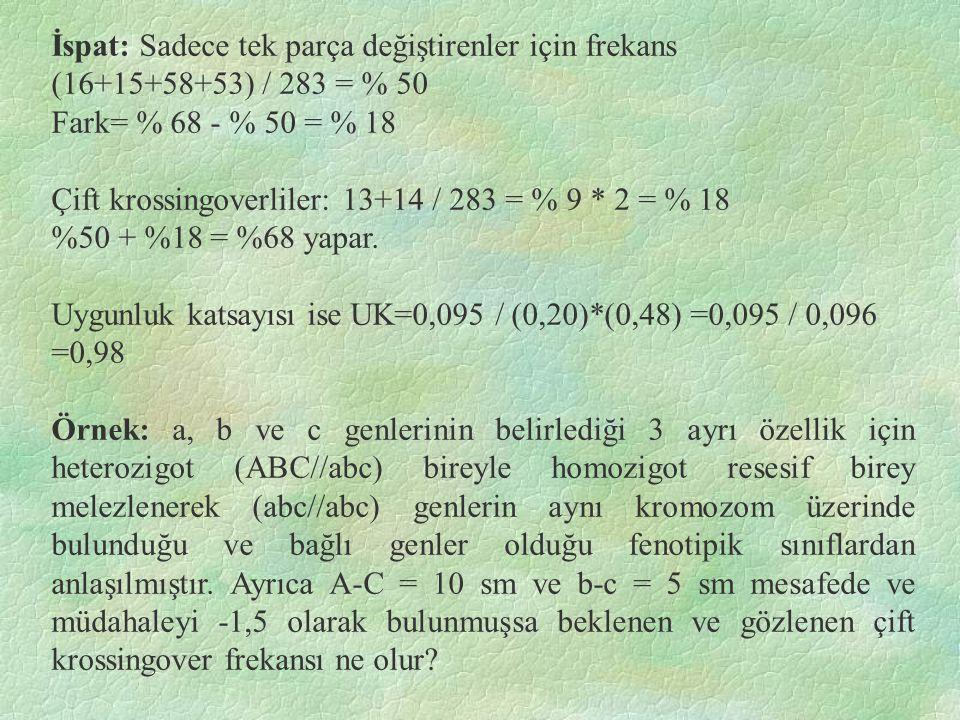 İspat: Sadece tek parça değiştirenler için frekans (16+15+58+53) / 283 = % 50 Fark= % 68 - % 50 = % 18 Çift krossingoverliler: 13+14 / 283 = % 9 * 2 = % 18 %50 + %18 = %68 yapar.