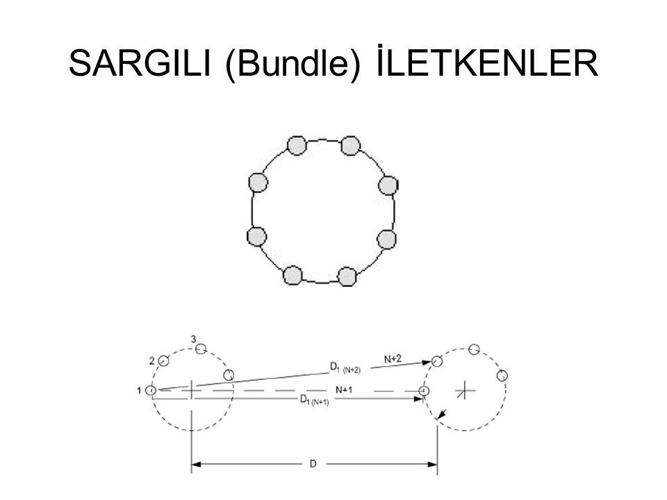 SARGILI (Bundle) İLETKENLER