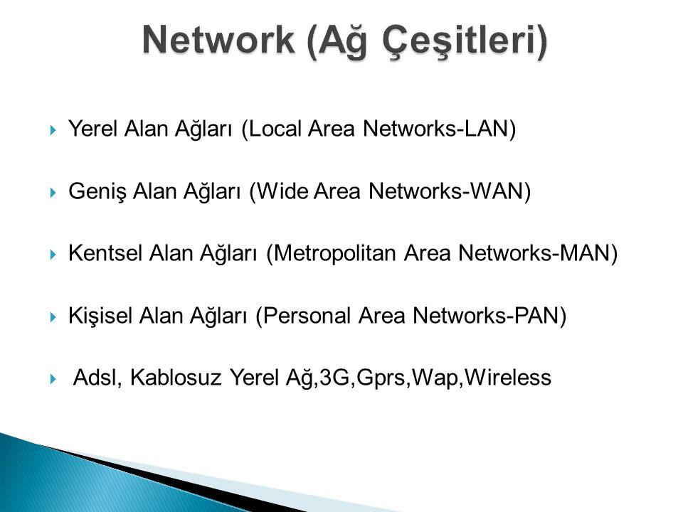  Yerel Alan Ağları (Local Area Networks-LAN)  Geniş Alan Ağları (Wide Area Networks-WAN)  Kentsel Alan Ağları (Metropolitan Area Networks-MAN)  Kişisel Alan Ağları (Personal Area Networks-PAN)  Adsl, Kablosuz Yerel Ağ,3G,Gprs,Wap,Wireless