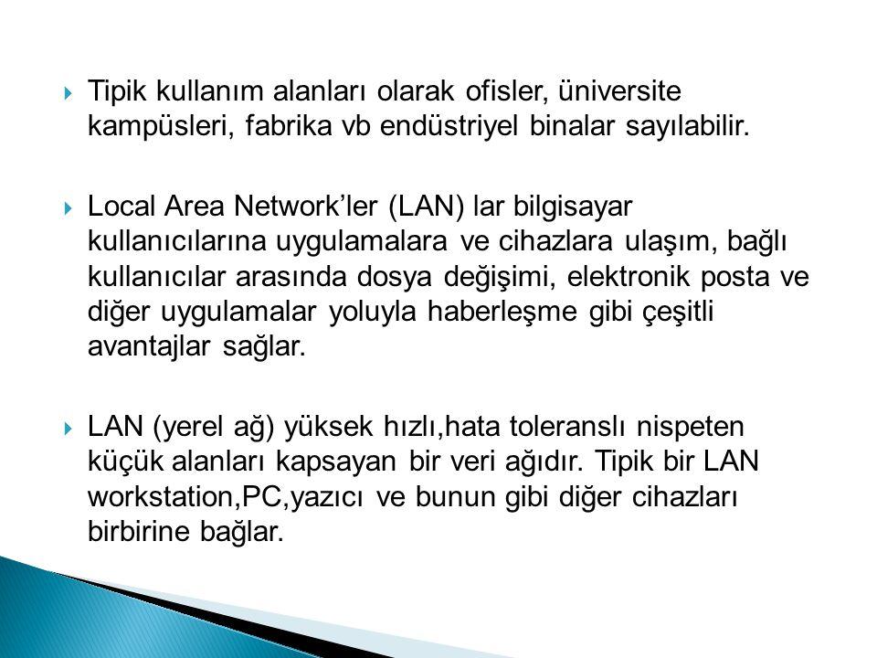  Tipik kullanım alanları olarak ofisler, üniversite kampüsleri, fabrika vb endüstriyel binalar sayılabilir.  Local Area Network'ler (LAN) lar bilgis