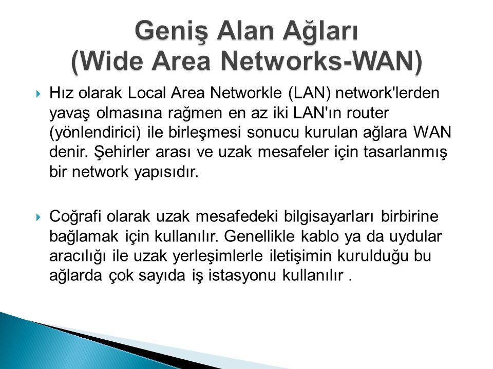  Hız olarak Local Area Networkle (LAN) network lerden yavaş olmasına rağmen en az iki LAN ın router (yönlendirici) ile birleşmesi sonucu kurulan ağlara WAN denir.