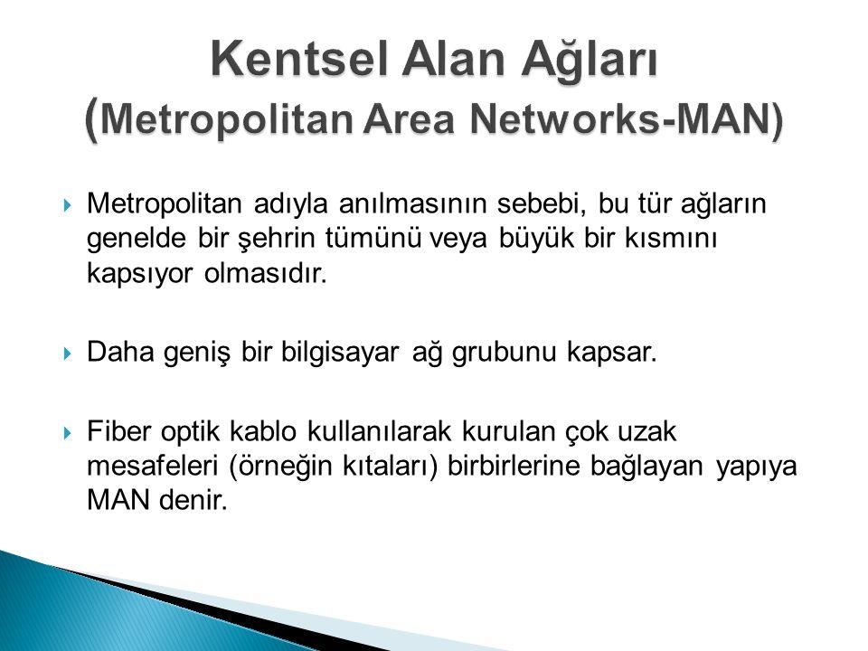  Metropolitan adıyla anılmasının sebebi, bu tür ağların genelde bir şehrin tümünü veya büyük bir kısmını kapsıyor olmasıdır.