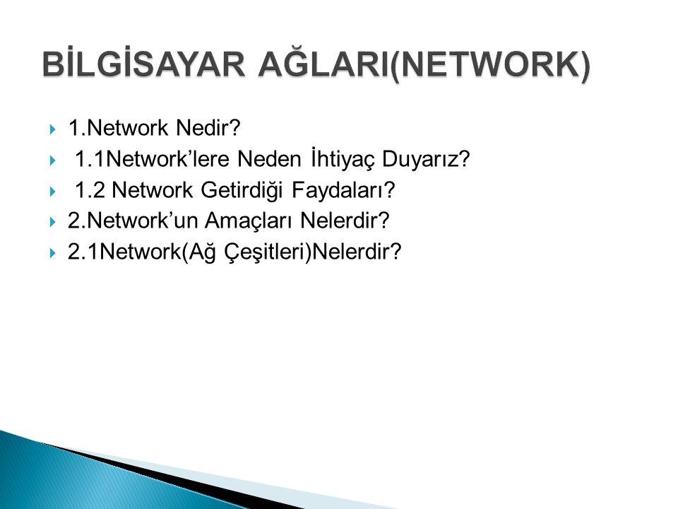  1.Network Nedir?  1.1Network'lere Neden İhtiyaç Duyarız?  1.2 Network Getirdiği Faydaları?  2.Network'un Amaçları Nelerdir?  2.1Network(Ağ Çeşit