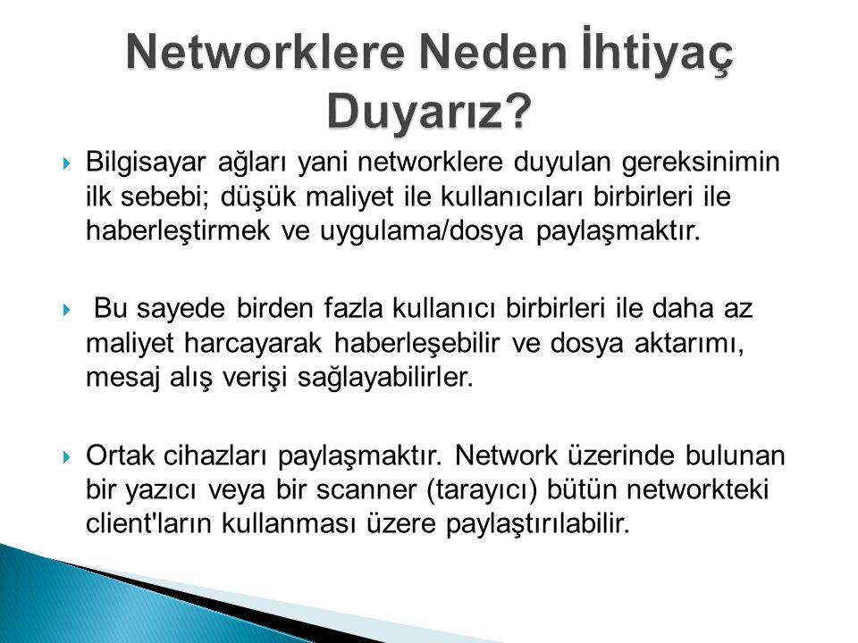 Bilgisayar ağları yani networklere duyulan gereksinimin ilk sebebi; düşük maliyet ile kullanıcıları birbirleri ile haberleştirmek ve uygulama/dosya paylaşmaktır.