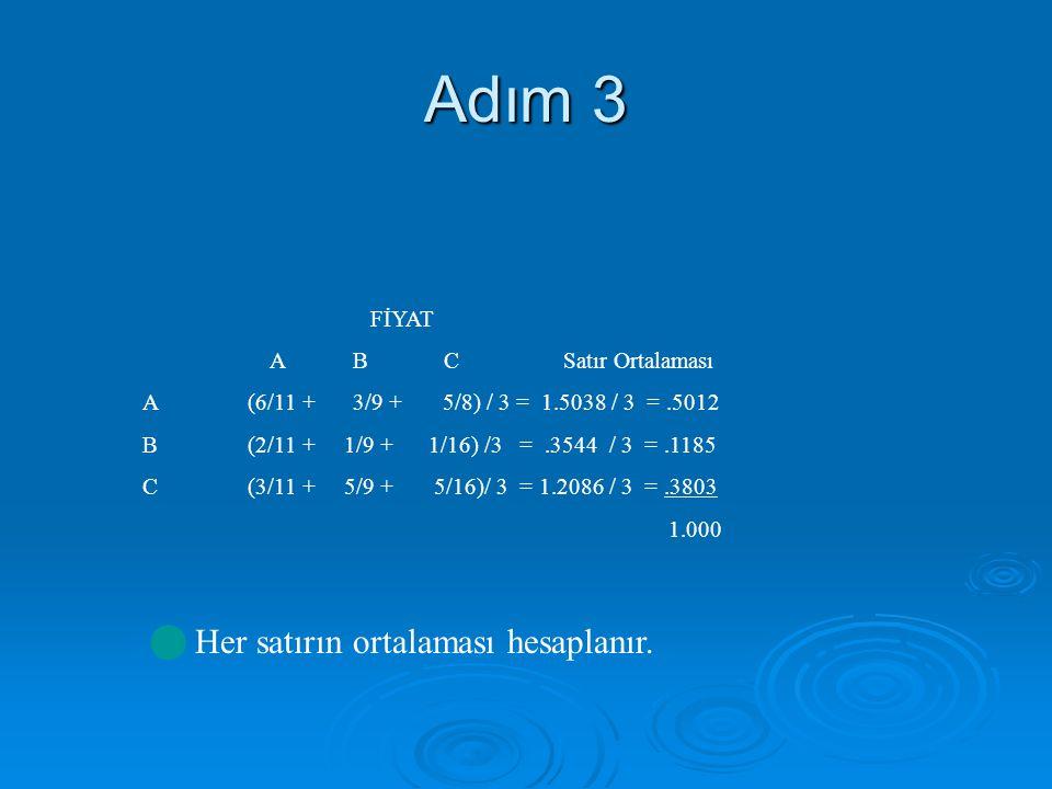 Adım 3 FİYAT AB C Satır Ortalaması A (6/11 + 3/9 + 5/8) / 3 = 1.5038 / 3 =.5012 B (2/11 + 1/9 + 1/16) /3 =.3544 / 3 =.1185 C (3/11 + 5/9 + 5/16)/ 3 =