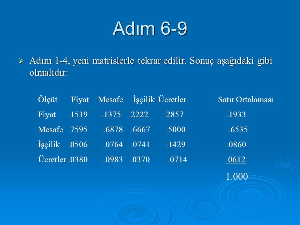 Adım 6-9  Adım 1-4, yeni matrislerle tekrar edilir. Sonuç aşağıdaki gibi olmalıdır: Ölçüt FiyatMesafe İşçilikÜcretler Satır Ortalaması Fiyat.1519.137