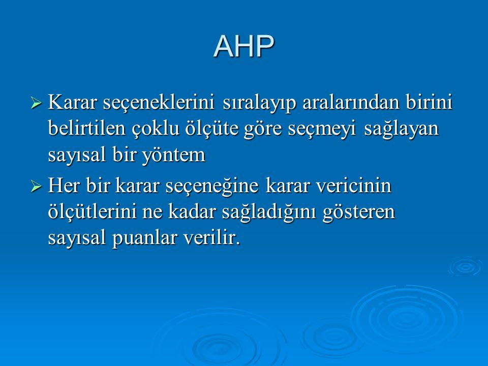 AHP  Karar seçeneklerini sıralayıp aralarından birini belirtilen çoklu ölçüte göre seçmeyi sağlayan sayısal bir yöntem  Her bir karar seçeneğine kar