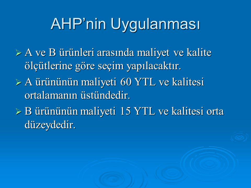 AHP'nin Uygulanması  A ve B ürünleri arasında maliyet ve kalite ölçütlerine göre seçim yapılacaktır.  A ürününün maliyeti 60 YTL ve kalitesi ortalam