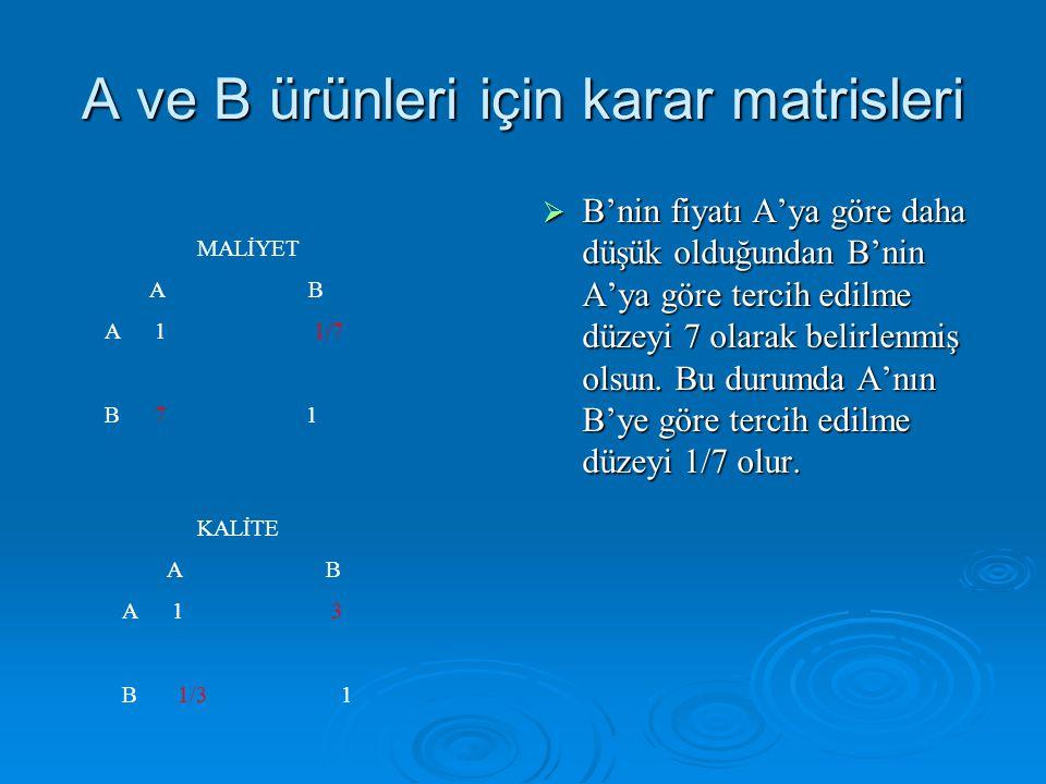A ve B ürünleri için karar matrisleri  B'nin fiyatı A'ya göre daha düşük olduğundan B'nin A'ya göre tercih edilme düzeyi 7 olarak belirlenmiş olsun.