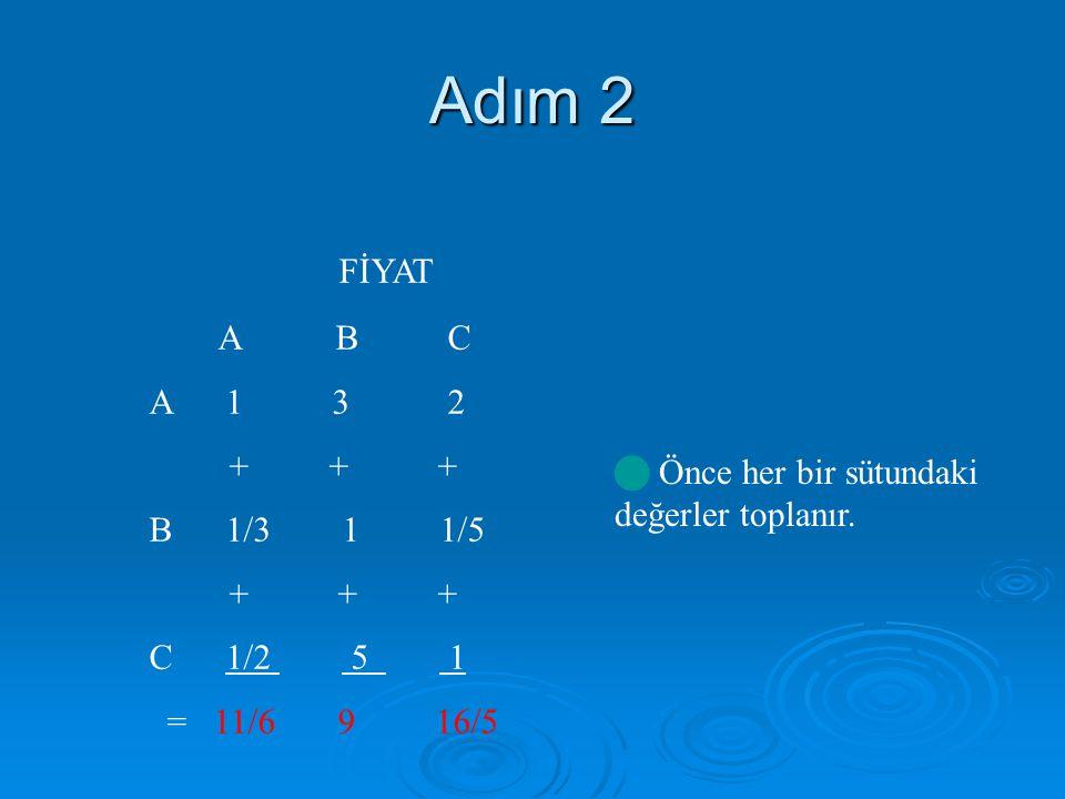 Adım 2  Önce her bir sütundaki değerler toplanır. FİYAT A B C A 1 3 2 + + + B 1/3 1 1/5 + + + C 1/2 5 1 = 11/6 9 16/5