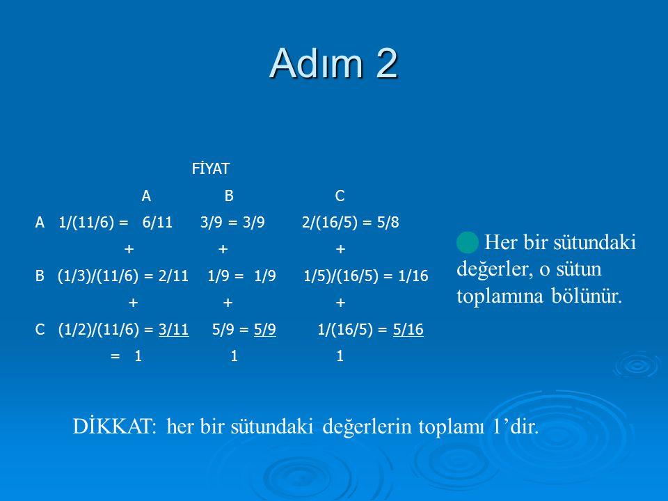 Adım 2 FİYAT A B C A 1/(11/6) = 6/11 3/9 = 3/9 2/(16/5) = 5/8 + + + B (1/3)/(11/6) = 2/11 1/9 = 1/9 1/5)/(16/5) = 1/16 + + + C (1/2)/(11/6) = 3/11 5/9