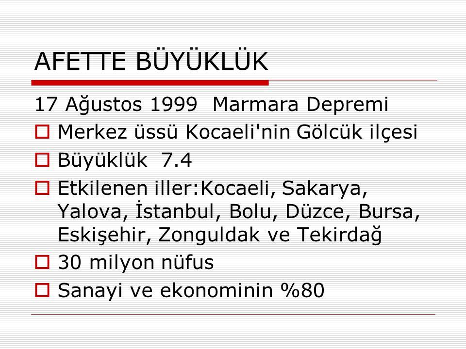 AFETTE BÜYÜKLÜK 17 Ağustos 1999 Marmara Depremi  Merkez üssü Kocaeli'nin Gölcük ilçesi  Büyüklük 7.4  Etkilenen iller:Kocaeli, Sakarya, Yalova, İst