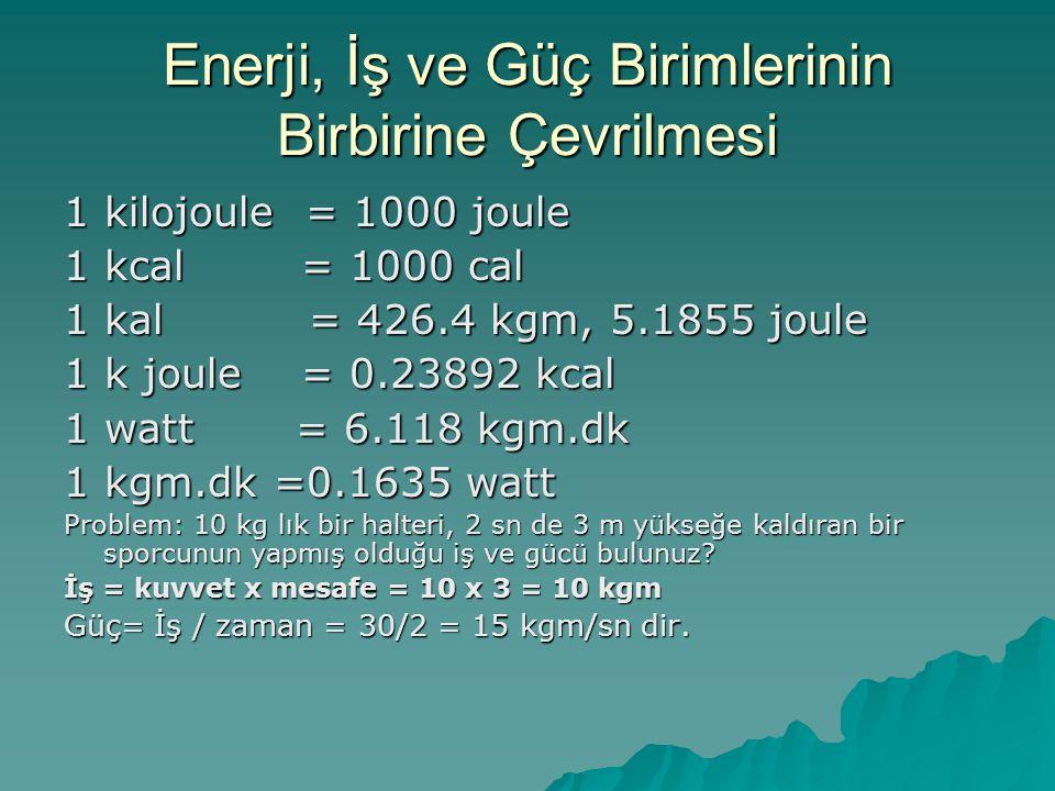 Enerji (iş) ve güç tanımları ve birimleri TerimTanımBirim Enerji İ İş yapabilme kapasitesiJoule/kalori İş Bir mesafe boyunca uygulanan kgm veya kalori kuvvetin ürünü Güç Birim zamanda yapılan iş kgm/sn veya watt