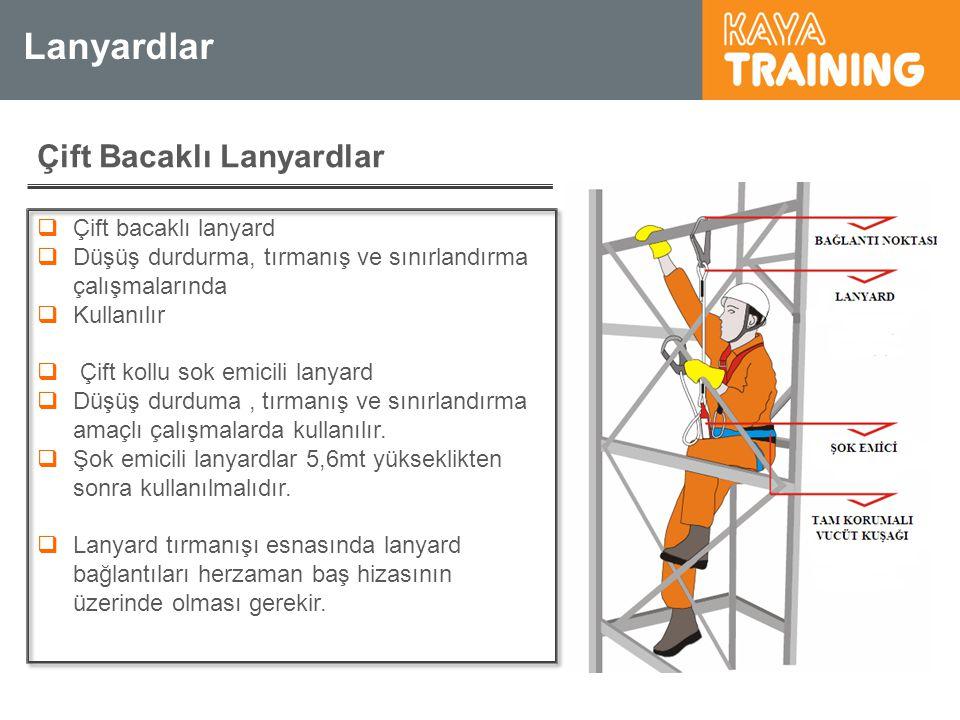 Lanyardlar Çift Bacaklı Lanyardlar 3.3  Çift bacaklı lanyard  Düşüş durdurma, tırmanış ve sınırlandırma çalışmalarında  Kullanılır  Çift kollu sok