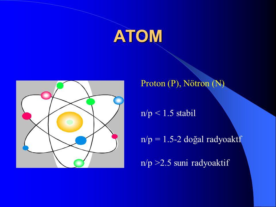ATOM Proton (P), Nötron (N) n/p < 1.5 stabil n/p = 1.5-2 doğal radyoaktf n/p >2.5 suni radyoaktif
