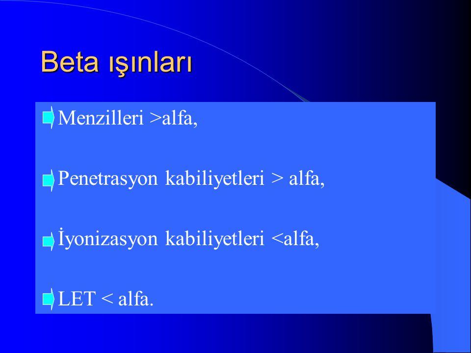 Beta ışınları  Menzilleri >alfa,  Penetrasyon kabiliyetleri > alfa,  İyonizasyon kabiliyetleri <alfa,  LET < alfa.