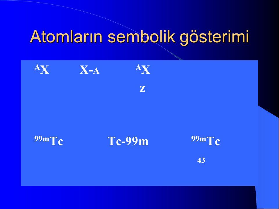 Atomların sembolik gösterimi  A XX- A A X  z   99m TcTc-99m 99m Tc  43