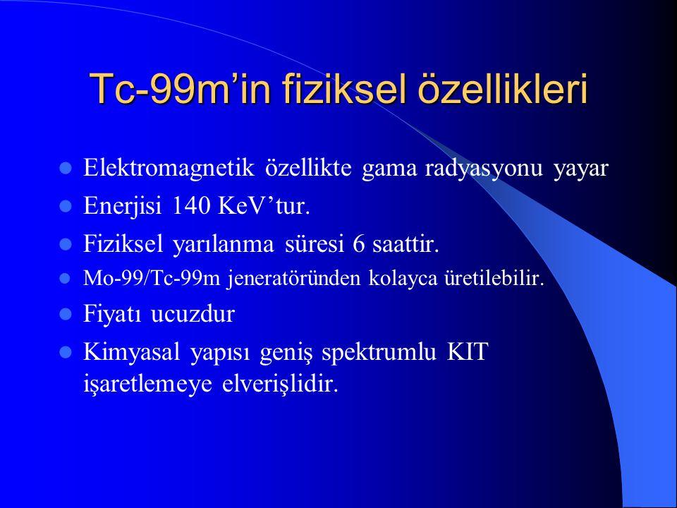 Tc-99m'in fiziksel özellikleri  Elektromagnetik özellikte gama radyasyonu yayar  Enerjisi 140 KeV'tur.