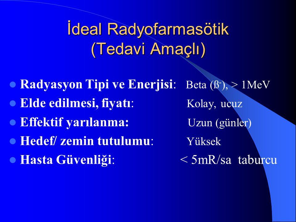 İdeal Radyofarmasötik (Tedavi Amaçlı)  Radyasyon Tipi ve Enerjisi: Beta (ß - ), > 1MeV  Elde edilmesi, fiyatı: Kolay, ucuz  Effektif yarılanma: Uzun (günler)  Hedef/ zemin tutulumu: Yüksek  Hasta Güvenliği: < 5mR/sa taburcu