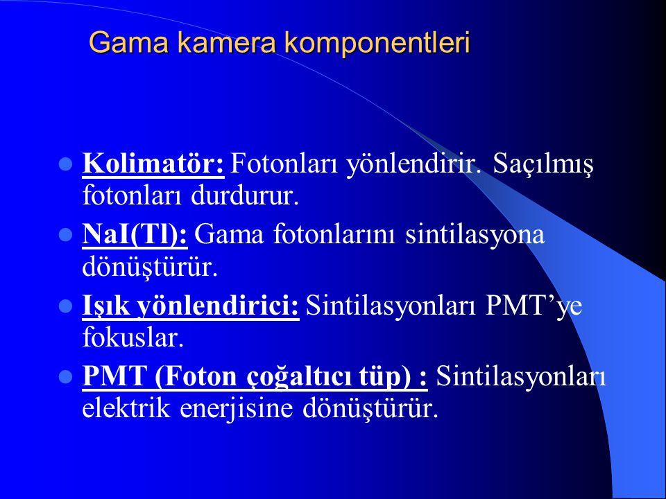 Gama kamera komponentleri  Kolimatör: Fotonları yönlendirir.