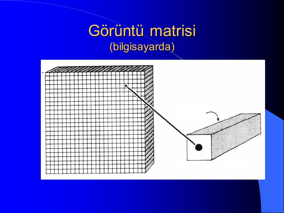 Görüntü matrisi (bilgisayarda)