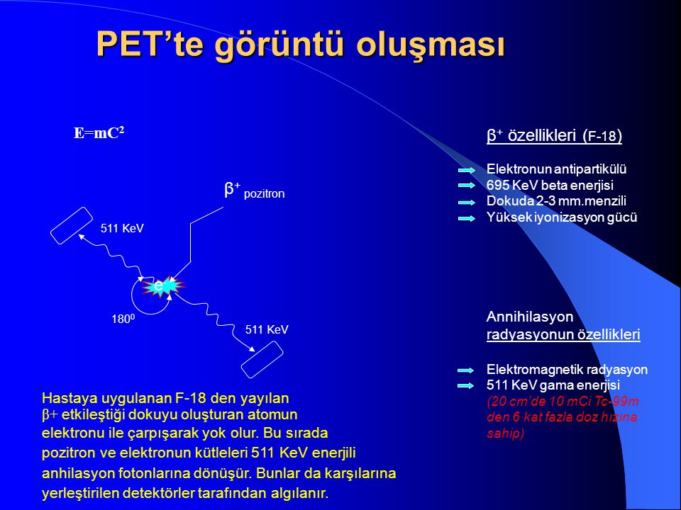 PET'te görüntü oluşması 180 0 511 KeV e-e- β + pozitron β + özellikleri ( F-18 ) Elektronun antipartikülü 695 KeV beta enerjisi Dokuda 2-3 mm.menzili Yüksek iyonizasyon gücü Annihilasyon radyasyonun özellikleri Elektromagnetik radyasyon 511 KeV gama enerjisi (20 cm'de 10 mCi Tc-99m den 6 kat fazla doz hızına sahip) Hastaya uygulanan F-18 den yayılan β+ etkileştiği dokuyu oluşturan atomun elektronu ile çarpışarak yok olur.