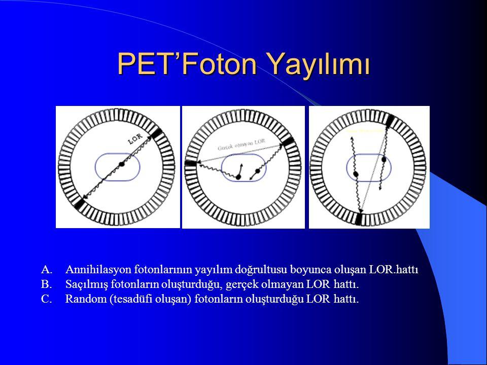 PET'Foton Yayılımı A.Annihilasyon fotonlarının yayılım doğrultusu boyunca oluşan LOR.hattı B.Saçılmış fotonların oluşturduğu, gerçek olmayan LOR hattı.
