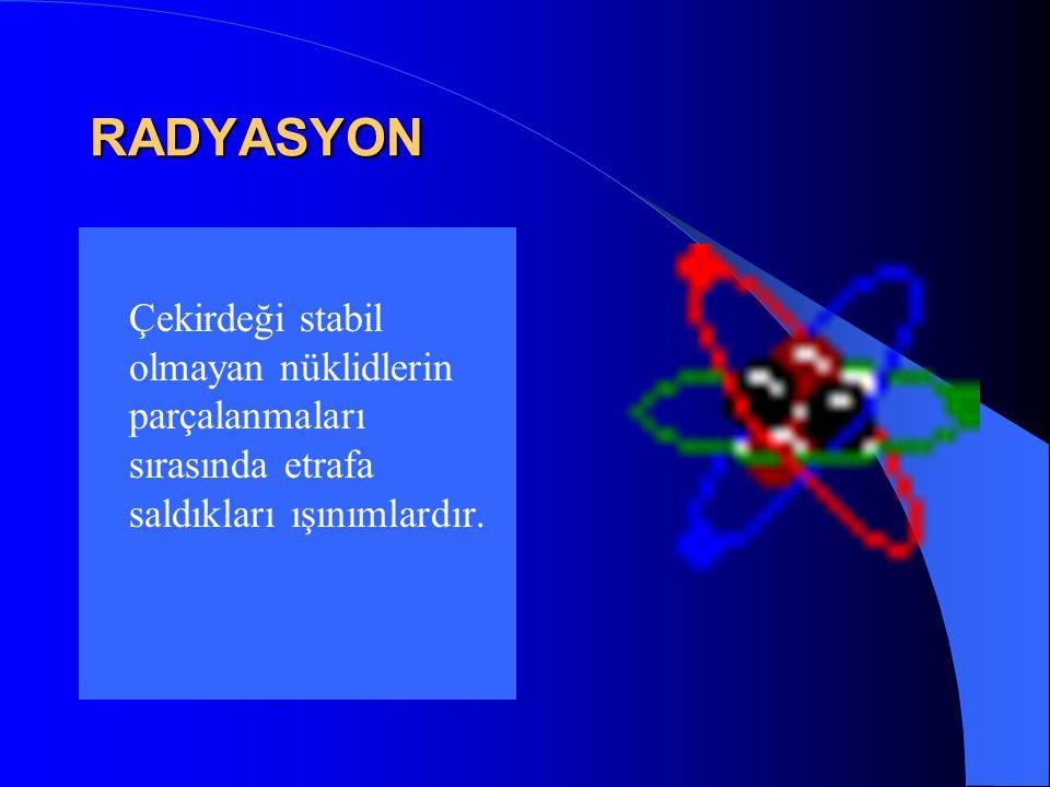 RADYASYON  Çekirdeği stabil olmayan nüklidlerin parçalanmaları sırasında etrafa saldıkları ışınımlardır.
